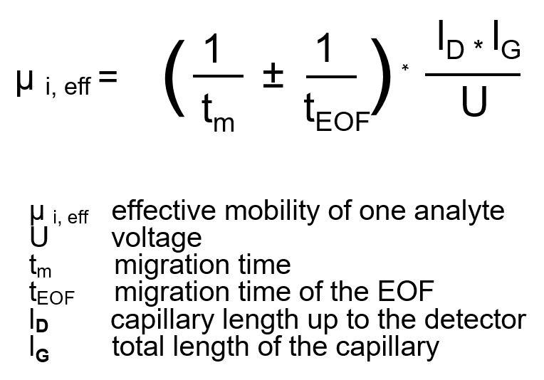 EOF-2